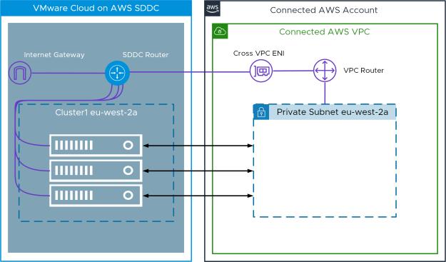 VMC_Host_Connectivity