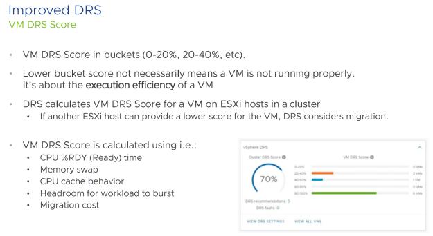 Improved DRS vSphere 7