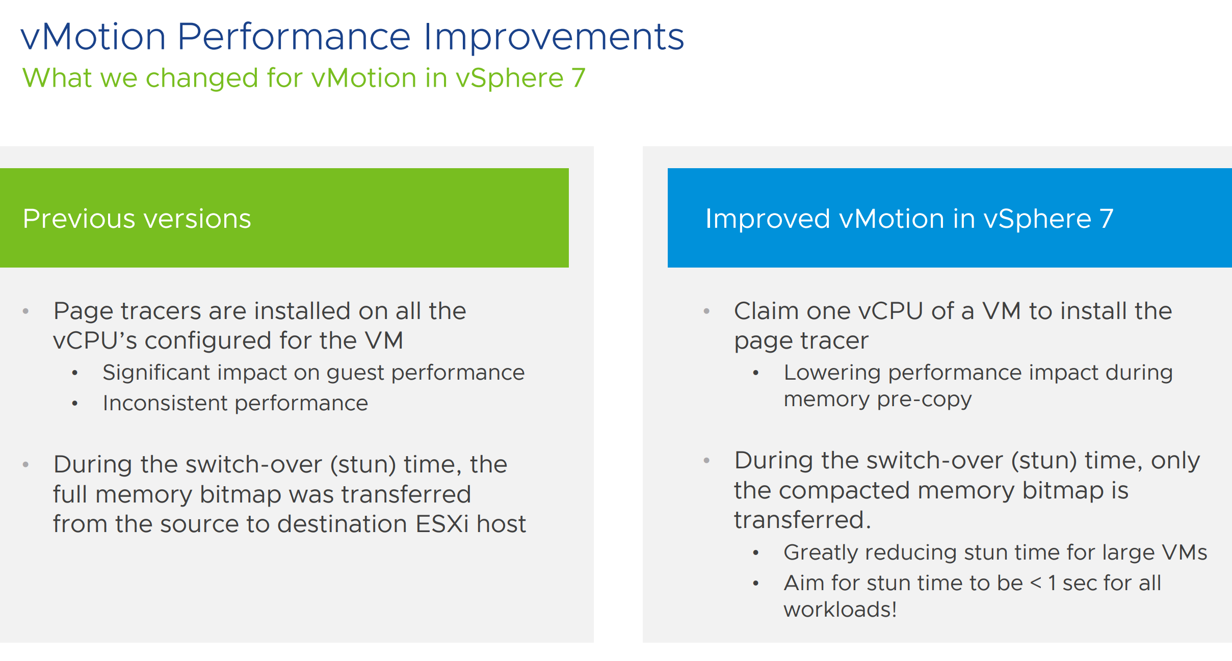 vMotion Improvements